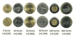 Ungarische Münze