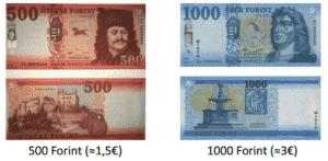 Ungarische Gelscheine und Währung